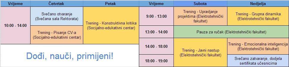 Raspored za SSA 2015